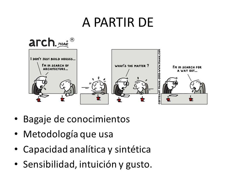 A PARTIR DE Bagaje de conocimientos Metodología que usa Capacidad analítica y sintética Sensibilidad, intuición y gusto.