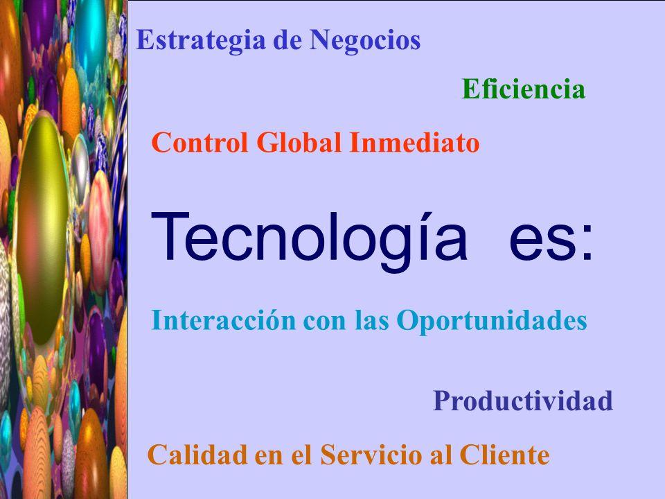 Tecnología es: Productividad Estrategia de Negocios Eficiencia Control Global Inmediato Interacción con las Oportunidades Calidad en el Servicio al Cl