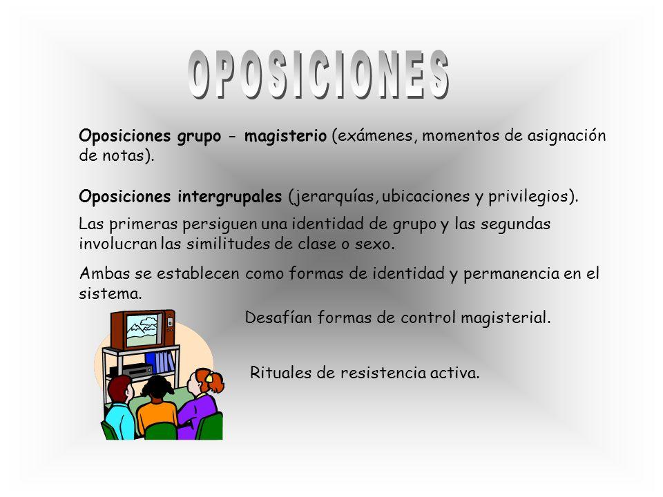 Negociaciones, acuerdos, arreglos y reglas que facilitan la supervivencia dentro de la escuela. Ruptura - Examen. Escuchar lecciones, tomar notas de c