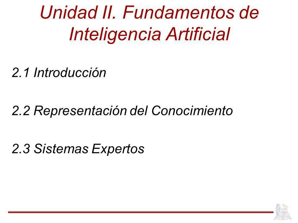 Unidad II. Fundamentos de Inteligencia Artificial 2.1 Introducción 2.2 Representación del Conocimiento 2.3 Sistemas Expertos