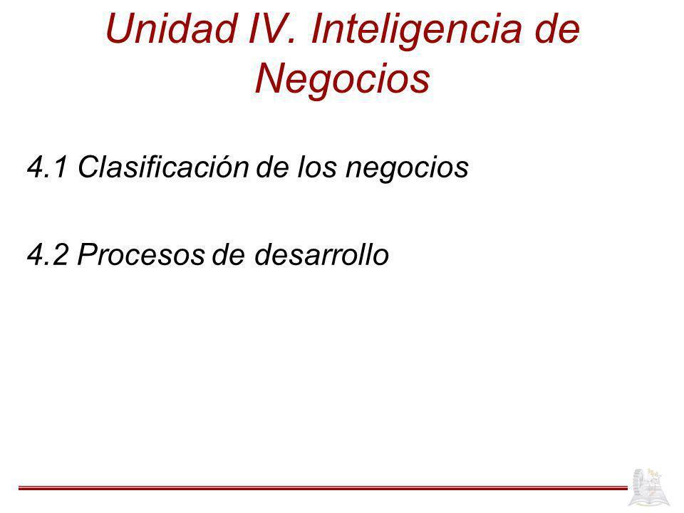 Unidad IV. Inteligencia de Negocios 4.1 Clasificación de los negocios 4.2 Procesos de desarrollo