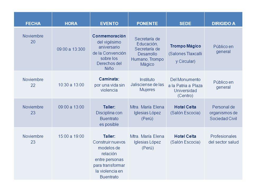 FECHA HORA EVENTO PONENTE SEDE DIRIGIDO A Noviembre 24 09:00 a 13:00 Seminario: Buentrato en el contexto escolar Módulo: Clima social escolar y Buentrato.