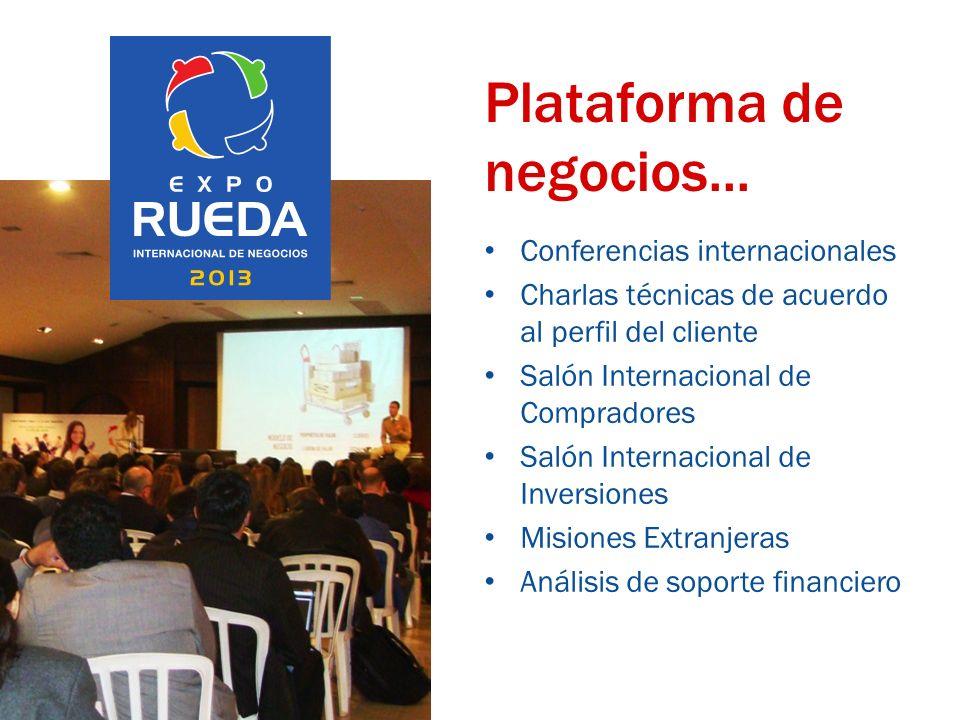 Conferencias internacionales Charlas técnicas de acuerdo al perfil del cliente Salón Internacional de Compradores Salón Internacional de Inversiones Misiones Extranjeras Análisis de soporte financiero Plataforma de negocios...