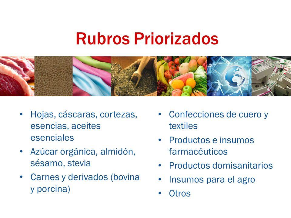 Rubros Priorizados Hojas, cáscaras, cortezas, esencias, aceites esenciales Azúcar orgánica, almidón, sésamo, stevia Carnes y derivados (bovina y porci