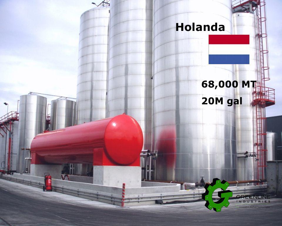 Holanda 68,000 MT 20M gal