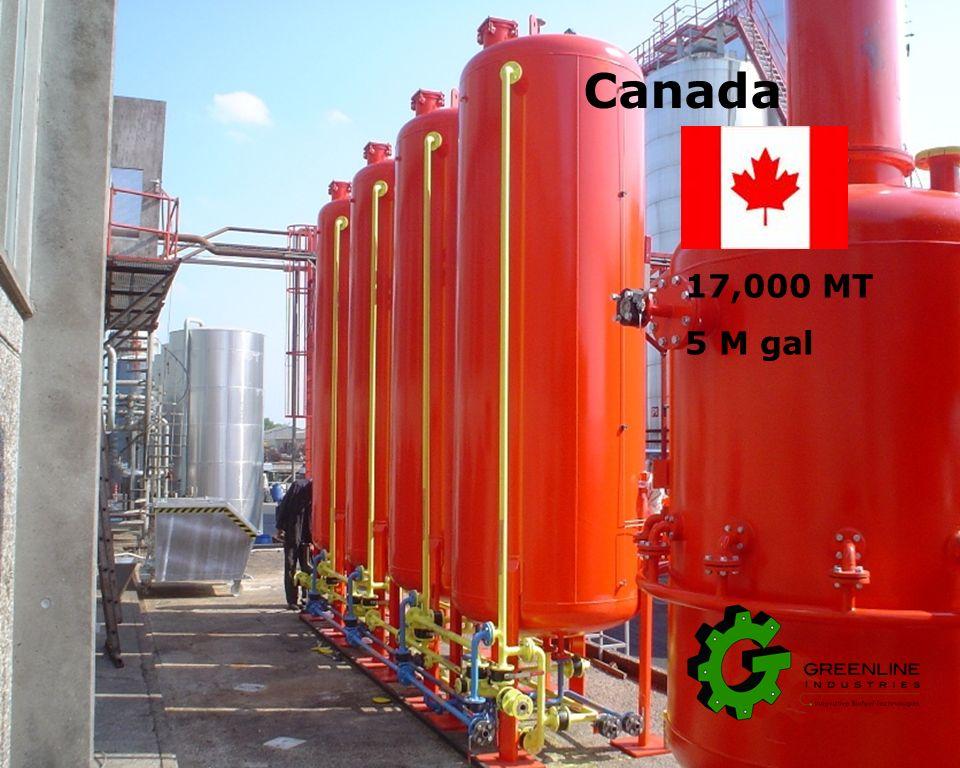 Canada 17,000 MT 5 M gal