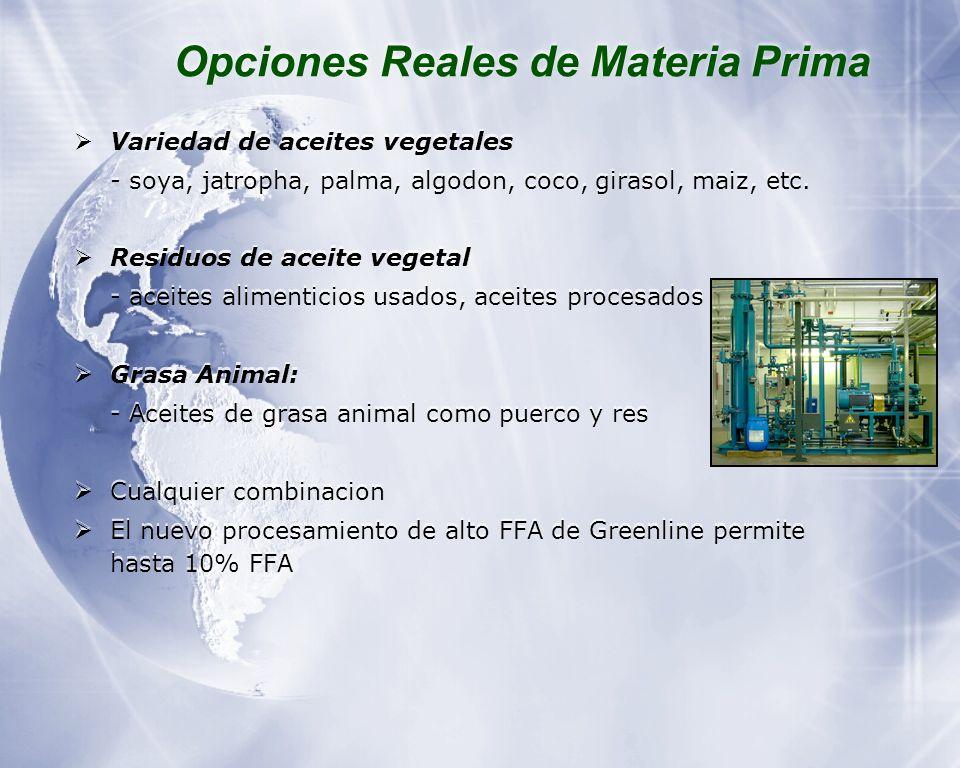Opciones Reales de Materia Prima Variedad de aceites vegetales - soya, jatropha, palma, algodon, coco, girasol, maiz, etc.