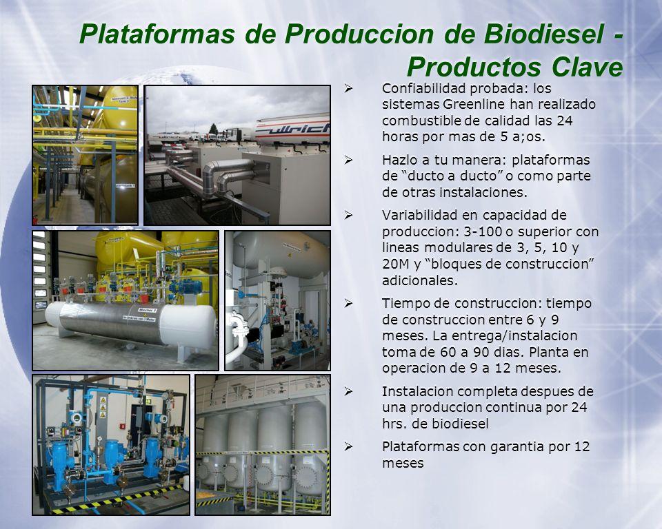 Confiabilidad probada: los sistemas Greenline han realizado combustible de calidad las 24 horas por mas de 5 a;os.