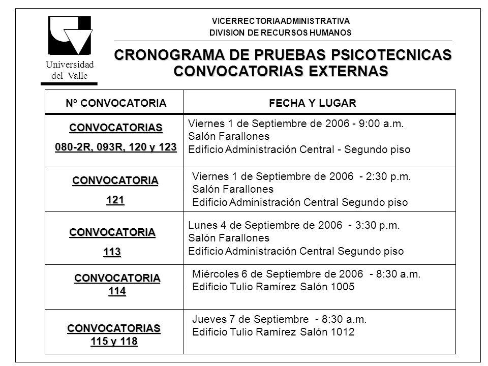 VICERRECTORIA ADMINISTRATIVA DIVISION DE RECURSOS HUMANOS CRONOGRAMA DE PRUEBAS PSICOTECNICAS CRONOGRAMA DE PRUEBAS PSICOTECNICAS CONVOCATORIAS EXTERNAS (Continuación) Nº CONVOCATORIAFECHA Y LUGAR Lunes 4 de Septiembre de 2006 - 9:00 a.m.