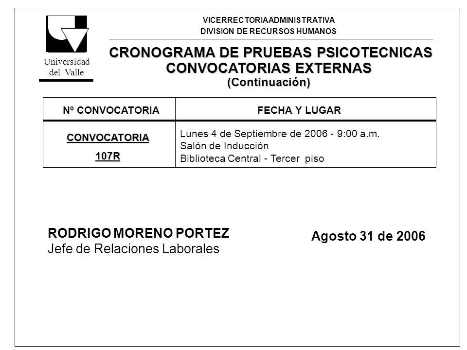 VICERRECTORIA ADMINISTRATIVA DIVISION DE RECURSOS HUMANOS CRONOGRAMA DE PRUEBAS PSICOTECNICAS CRONOGRAMA DE PRUEBAS PSICOTECNICAS CONVOCATORIAS EXTERN