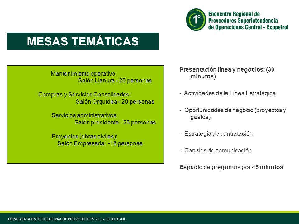 FORMACIÓN DE LA VENTAJA COMPETITIVA MESAS TEMÁTICAS PRIMER ENCUENTRO REGIONAL DE PROVEEDORES SOC - ECOPETROL Presentación línea y negocios: (30 minuto