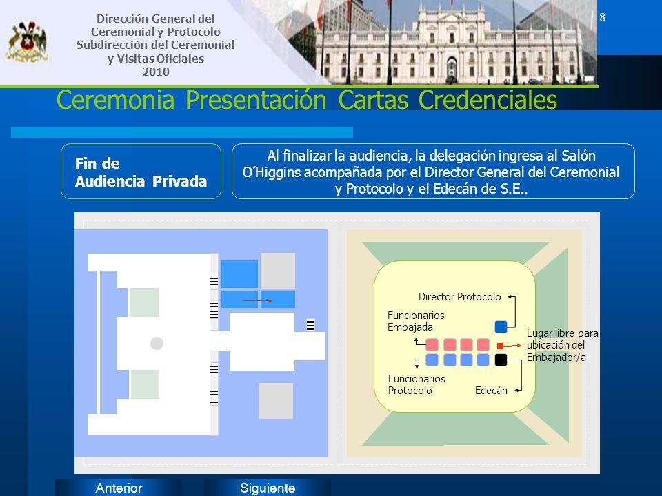 SiguienteAnterior 8 Ceremonia Presentación Cartas Credenciales Fin de Audiencia Privada Al finalizar la audiencia, la delegación ingresa al Salón OHig