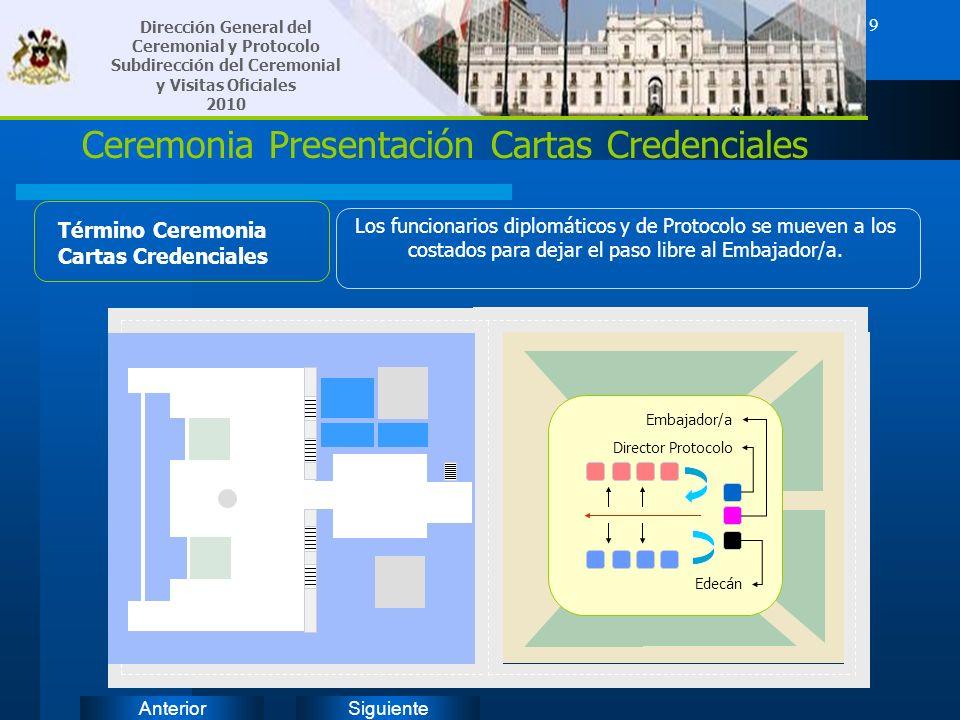 SiguienteAnterior 9 Ceremonia Presentación Cartas Credenciales Término Ceremonia Cartas Credenciales Los funcionarios diplomáticos y de Protocolo se m