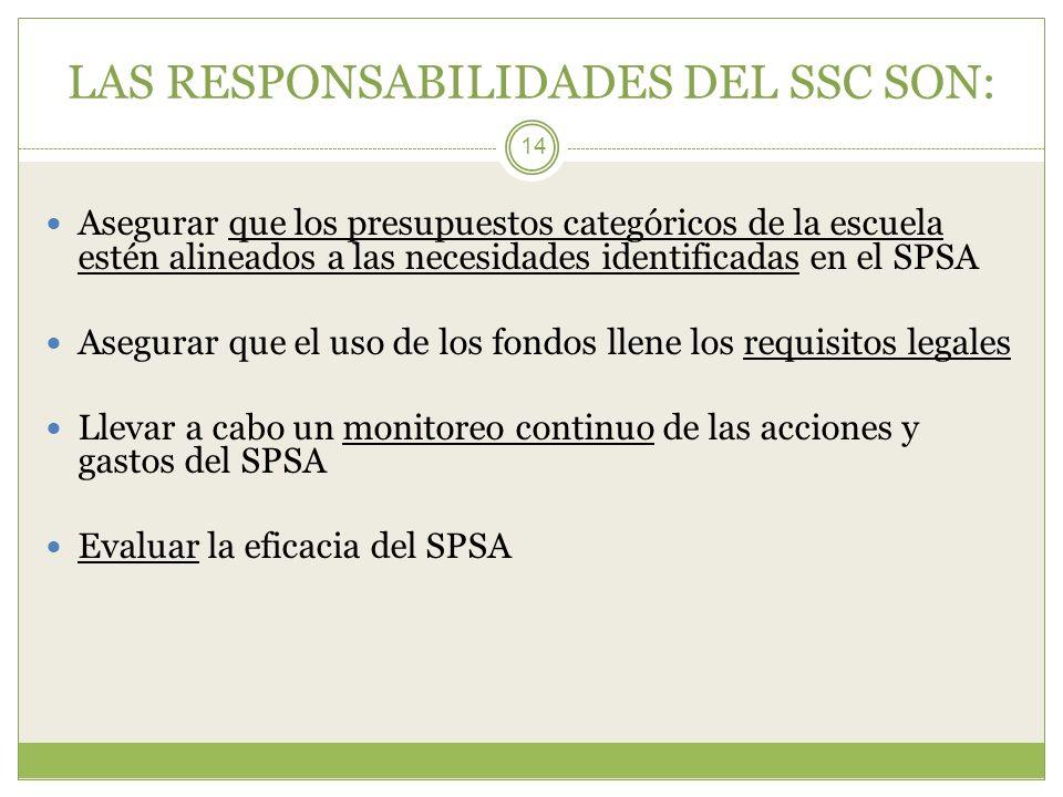 LAS RESPONSABILIDADES DEL SSC SON: 14 Asegurar que los presupuestos categóricos de la escuela estén alineados a las necesidades identificadas en el SP