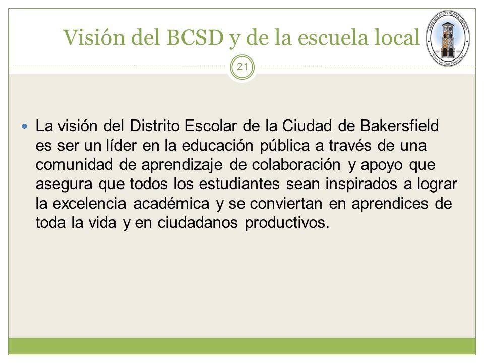 Visión del BCSD y de la escuela local 21 La visión del Distrito Escolar de la Ciudad de Bakersfield es ser un líder en la educación pública a través d