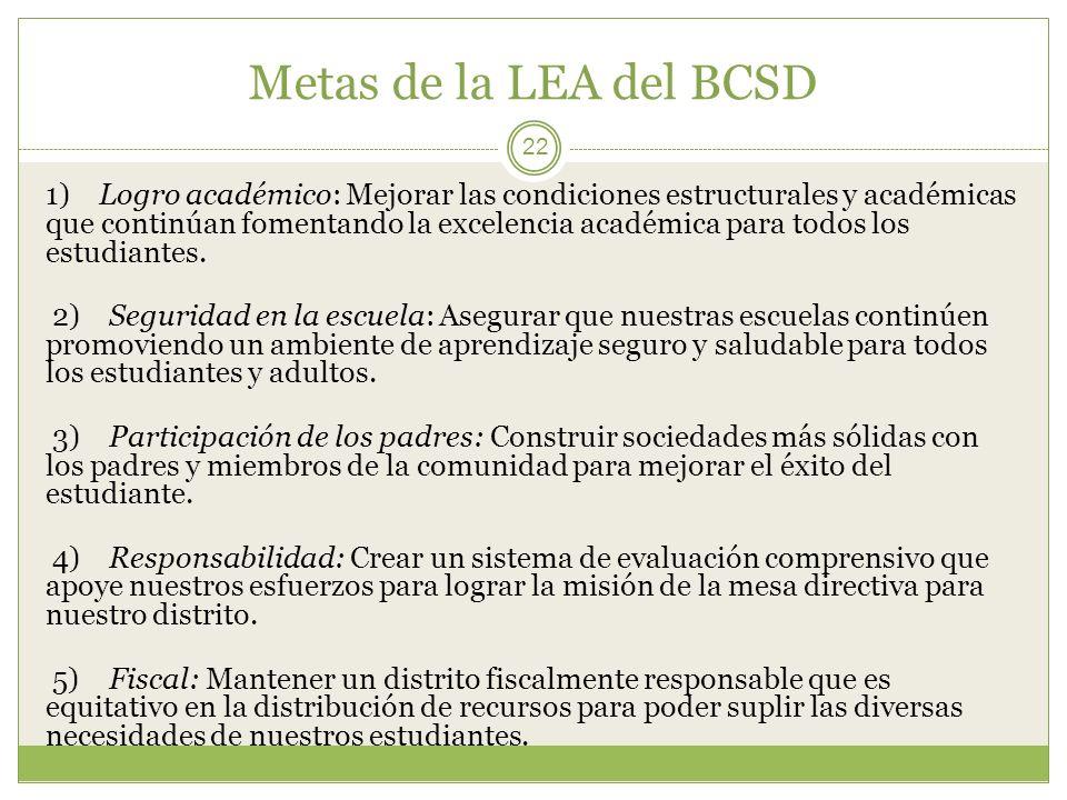 Metas de la LEA del BCSD 22 1) Logro académico: Mejorar las condiciones estructurales y académicas que continúan fomentando la excelencia académica pa