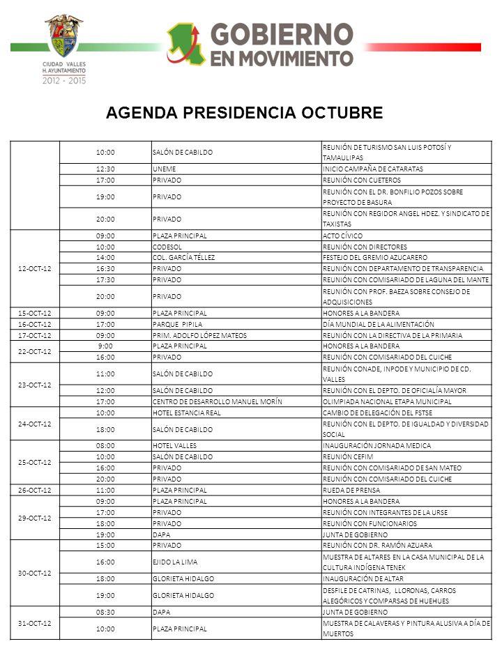 10:00SALÓN DE CABILDO REUNIÓN DE TURISMO SAN LUIS POTOSÍ Y TAMAULIPAS 12:30UNEMEINICIO CAMPAÑA DE CATARATAS 17:00PRIVADOREUNIÓN CON CUETEROS 19:00PRIV