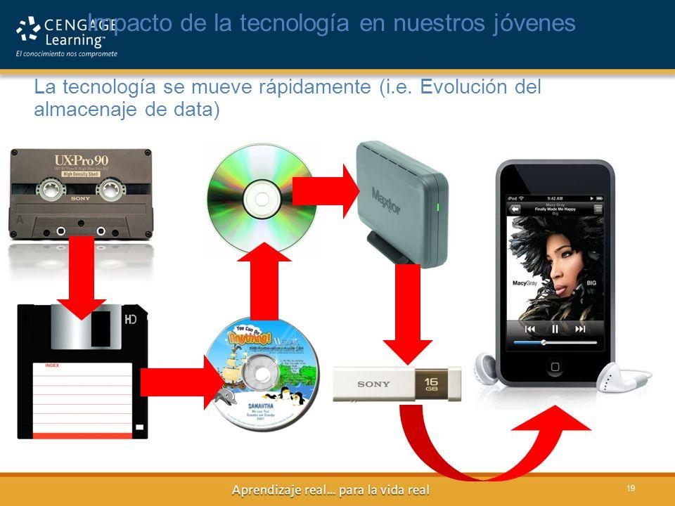 19 La tecnología se mueve rápidamente (i.e. Evolución del almacenaje de data) Impacto de la tecnología en nuestros jóvenes