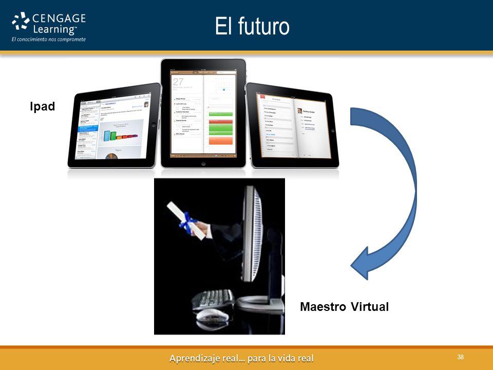 El futuro 38 Ipad Maestro Virtual