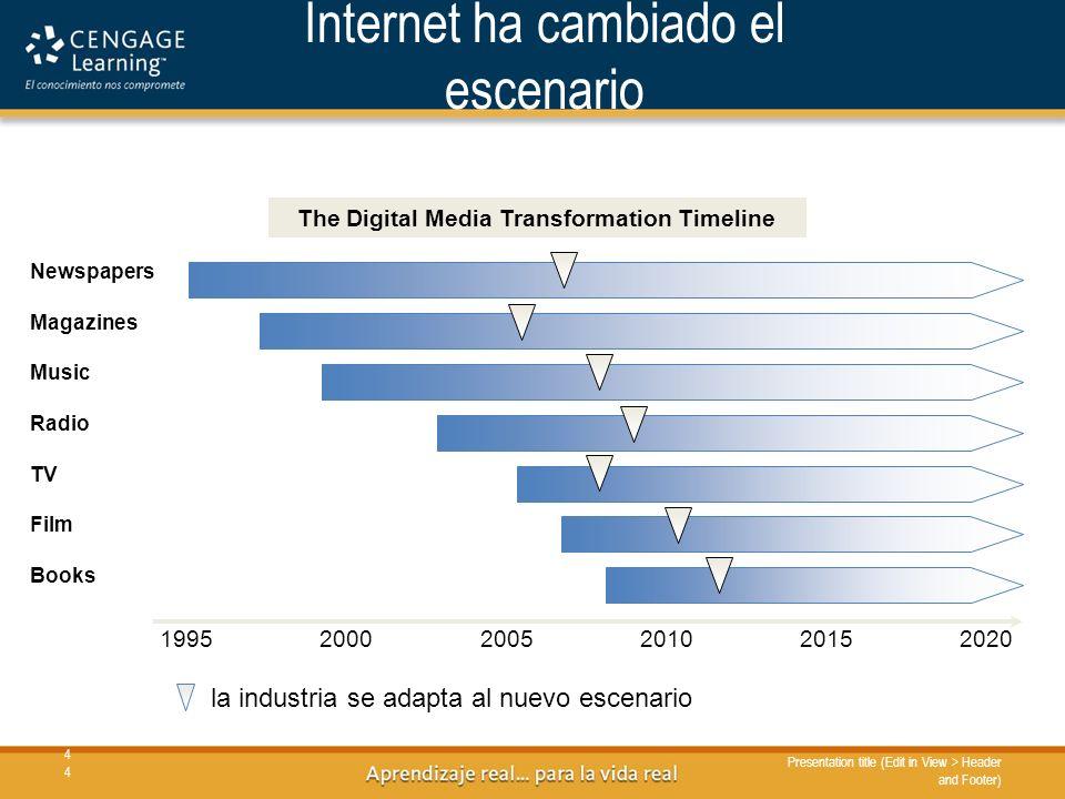 Presentation title (Edit in View > Header and Footer) 44 Internet ha cambiado el escenario The Digital Media Transformation Timeline Newspapers Magazi