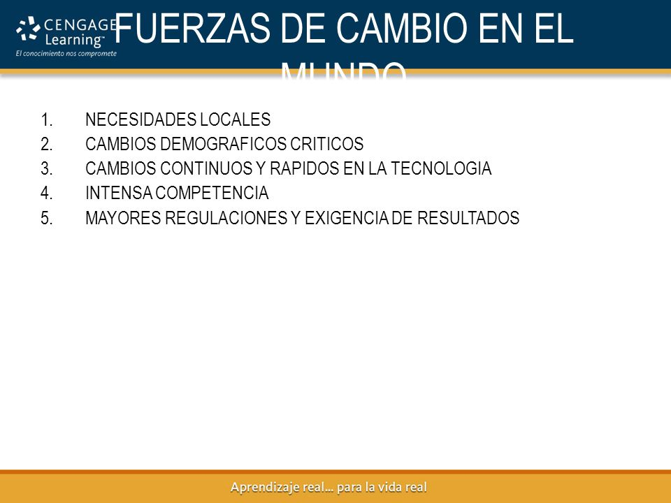 FUERZAS DE CAMBIO EN EL MUNDO 1.NECESIDADES LOCALES 2.CAMBIOS DEMOGRAFICOS CRITICOS 3.CAMBIOS CONTINUOS Y RAPIDOS EN LA TECNOLOGIA 4.INTENSA COMPETENCIA 5.MAYORES REGULACIONES Y EXIGENCIA DE RESULTADOS