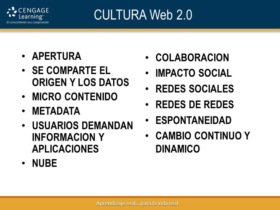CULTURA Web 2.0 APERTURA SE COMPARTE EL ORIGEN Y LOS DATOS MICRO CONTENIDO METADATA USUARIOS DEMANDAN INFORMACION Y APLICACIONES NUBE COLABORACION IMPACTO SOCIAL REDES SOCIALES REDES DE REDES ESPONTANEIDAD CAMBIO CONTINUO Y DINAMICO