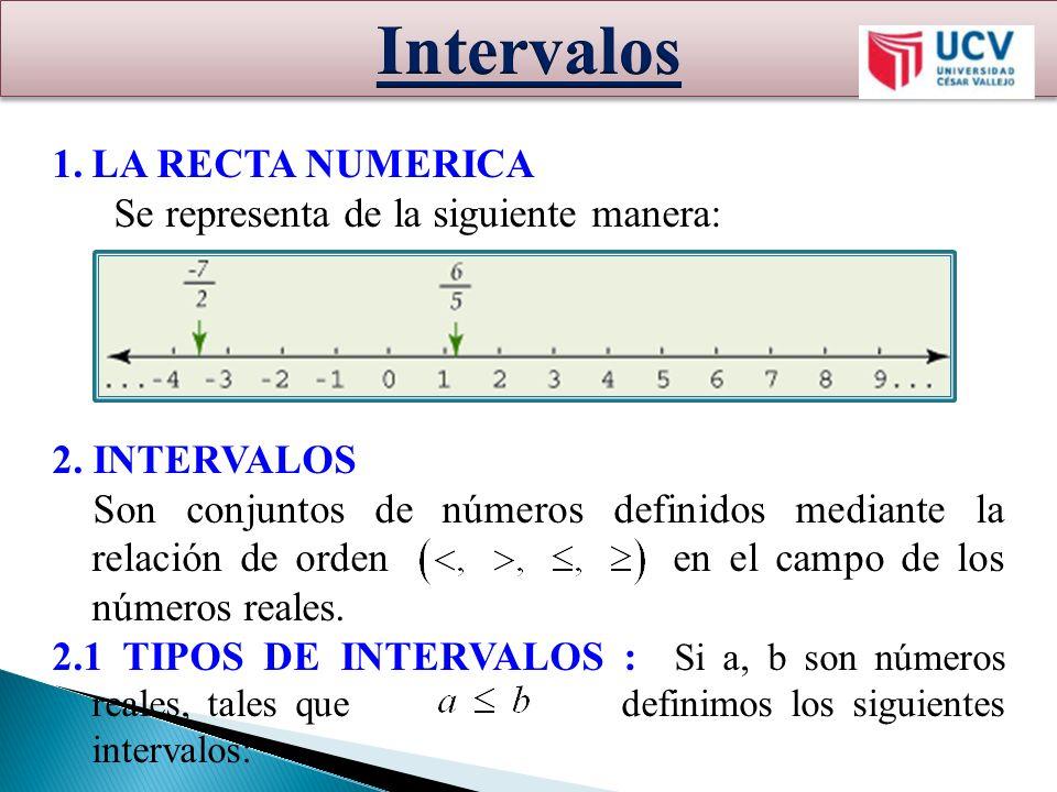 1.LA RECTA NUMERICA Se representa de la siguiente manera: 2. INTERVALOS Son conjuntos de números definidos mediante la relación de orden en el campo d