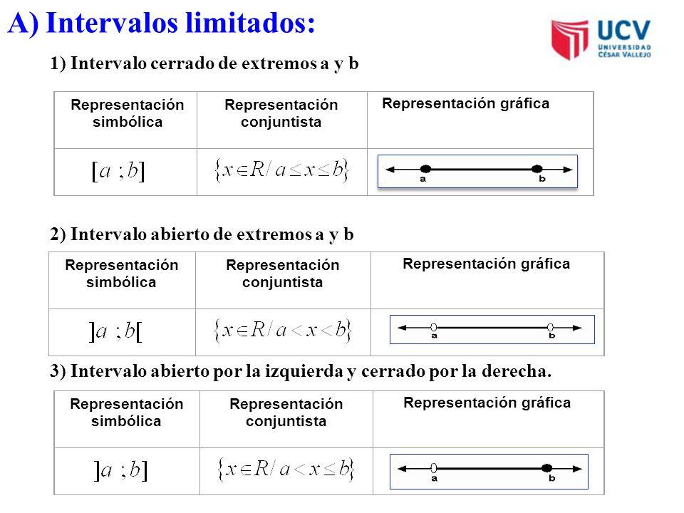 A)Intervalos limitados: 1) Intervalo cerrado de extremos a y b 2) Intervalo abierto de extremos a y b 3) Intervalo abierto por la izquierda y cerrado por la derecha.