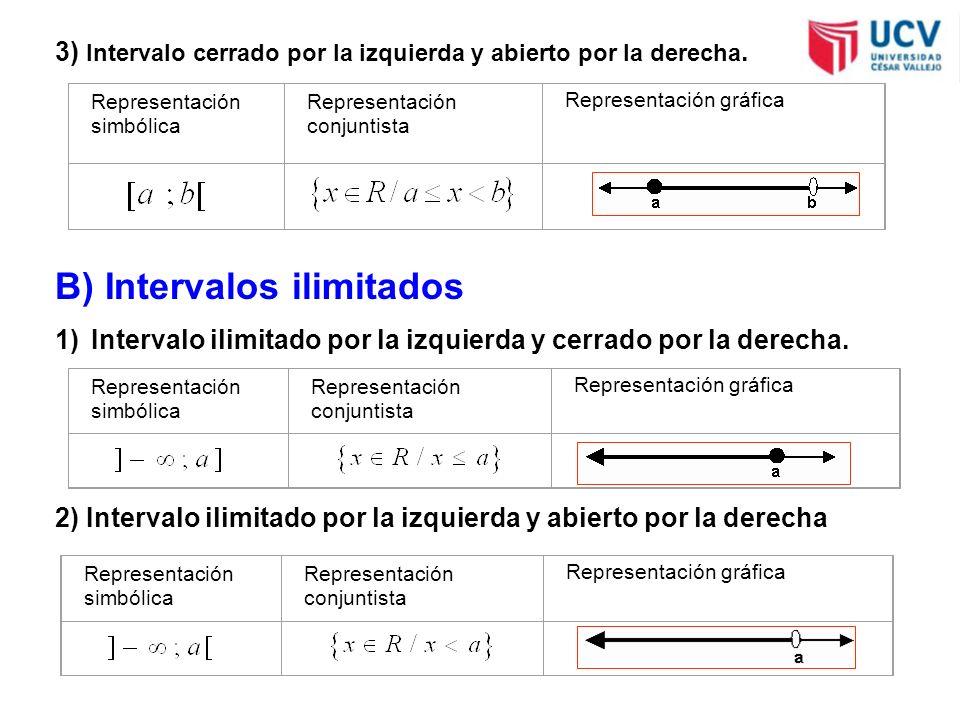 3) Intervalo cerrado por la izquierda y abierto por la derecha. B) Intervalos ilimitados 1)Intervalo ilimitado por la izquierda y cerrado por la derec
