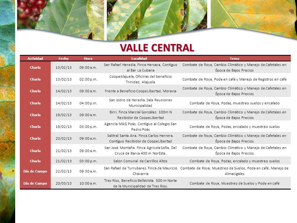 VALLE CENTRAL ActividadFechaHoraLocalidadTema Charla13/02/1309:00 a.m. San Rafael Heredia. Finca Hersaca, Contiguo al Bar La Cubana Combate de Roya, C