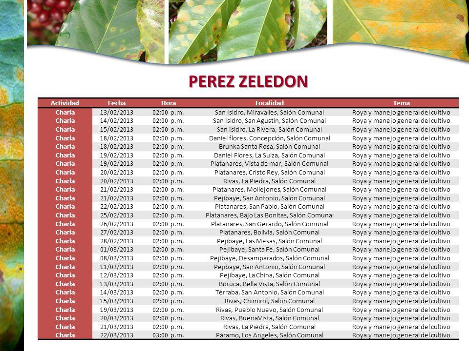 PEREZ ZELEDON ActividadFechaHoraLocalidadTema Charla13/02/201302:00 p.m. San Isidro, Miravalles, Salón Comunal Roya y manejo general del cultivo Charl