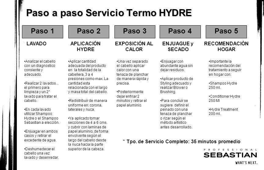 Paso a paso Servicio Termo HYDRE Paso 1Paso 2Paso 3Paso 4Paso 5 LAVADOAPLICACIÓN HYDRE EXPOSICIÓN AL CALOR ENJUAGUE y SECADO RECOMENDACIÓN HOGAR Anali