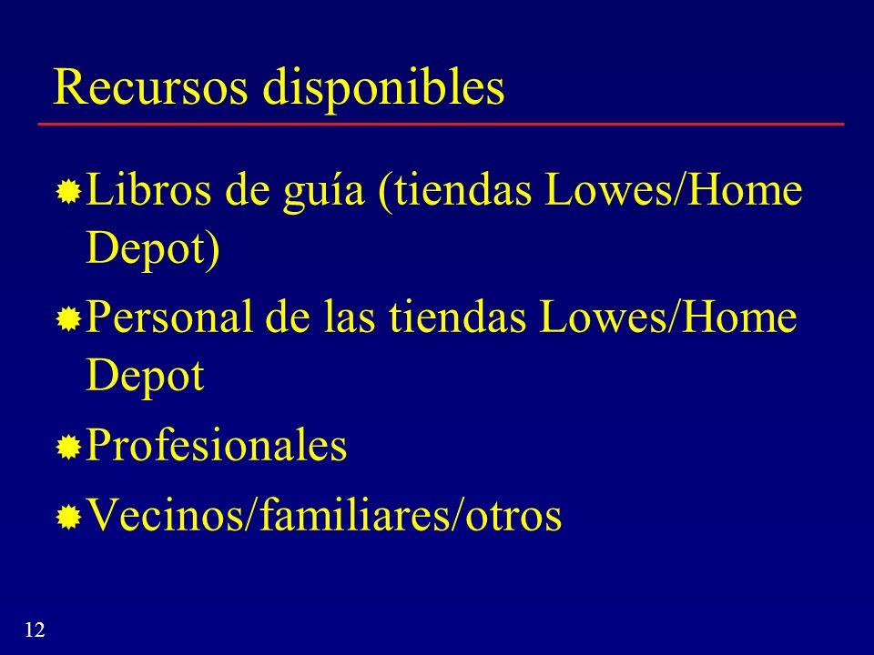 12 Recursos disponibles Libros de guía (tiendas Lowes/Home Depot) Personal de las tiendas Lowes/Home Depot Profesionales Vecinos/familiares/otros