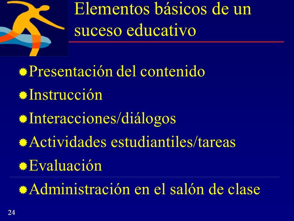 24 Elementos básicos de un suceso educativo Presentación del contenido Instrucción Interacciones/diálogos Actividades estudiantiles/tareas Evaluación