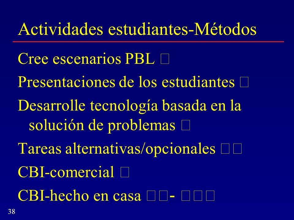 38 Actividades estudiantes-Métodos Cree escenarios PBL Presentaciones de los estudiantes Desarrolle tecnología basada en la solución de problemas Tare