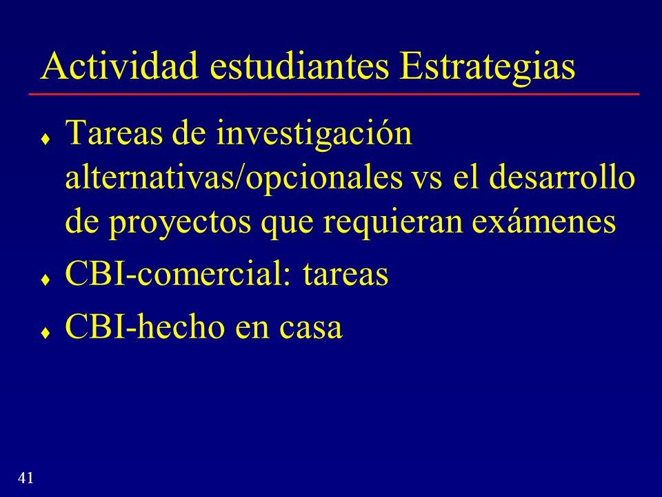 41 Actividad estudiantes Estrategias Tareas de investigación alternativas/opcionales vs el desarrollo de proyectos que requieran exámenes CBI-comercia