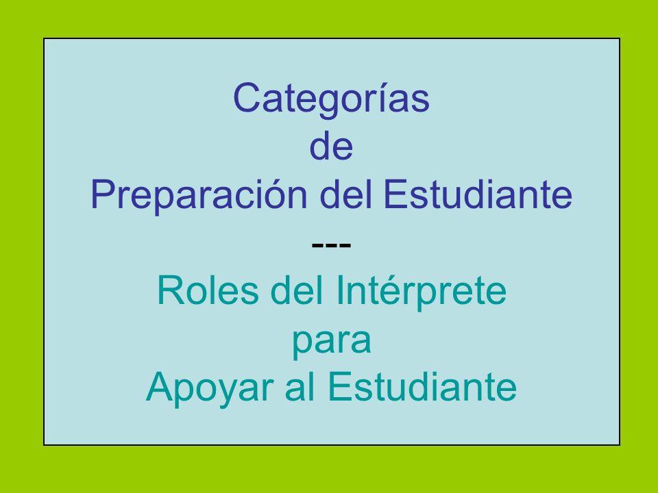 Categorías de Preparación del Estudiante --- Roles del Intérprete para Apoyar al Estudiante