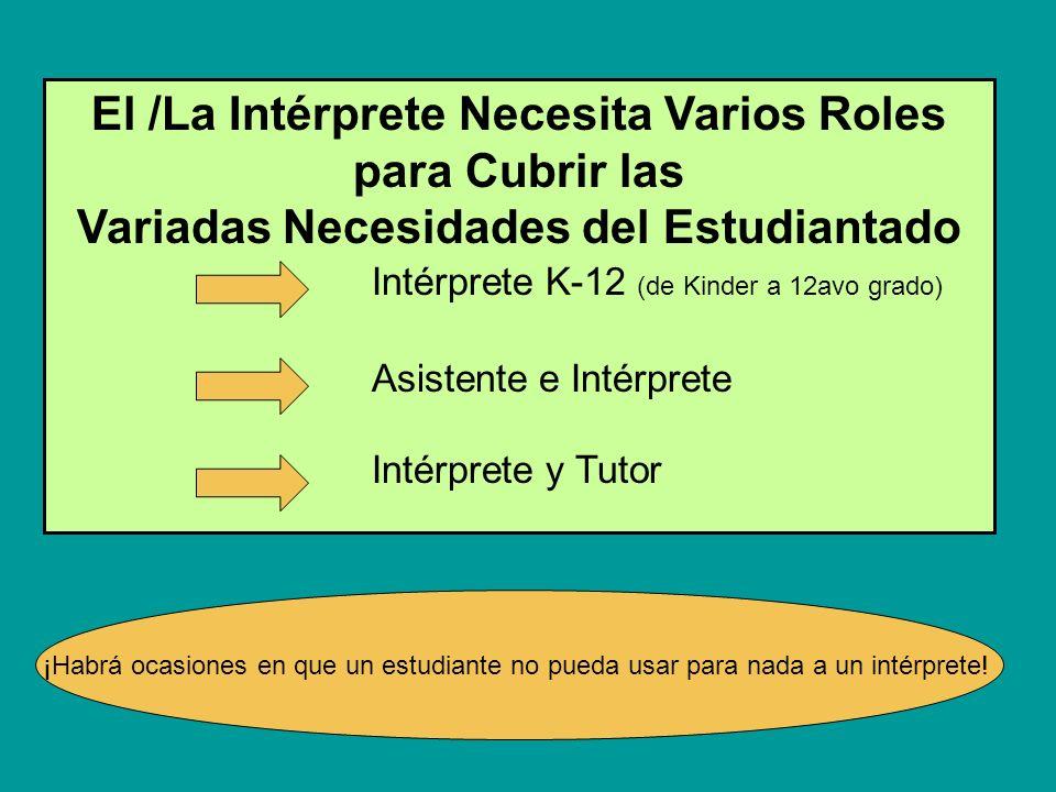 El /La Intérprete Necesita Varios Roles para Cubrir las Variadas Necesidades del Estudiantado Intérprete K-12 (de Kinder a 12avo grado) Asistente e Intérprete Intérprete y Tutor ¡Habrá ocasiones en que un estudiante no pueda usar para nada a un intérprete!