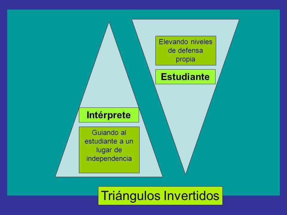 Intérprete Estudiante Elevando niveles de defensa propia Guiando al estudiante a un lugar de independencia Triángulos Invertidos