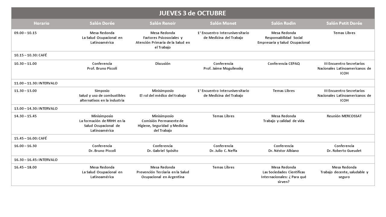 VIERNES 4 de OCTUBRE HorarioSalón Grand DoréeSalón RenoirSalón MonetSalón Rodin 09.00 – 10.15Simposio Latinoamericano de Salud, Mujer y Trabajo Temas Libres 10.15 – 10.30: CAFÉ 10.30 – 11.00Conferencia Magistral Dra.