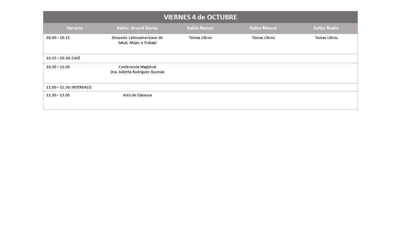 VIERNES 4 de OCTUBRE HorarioSalón Grand DoréeSalón RenoirSalón MonetSalón Rodin 09.00 – 10.15Simposio Latinoamericano de Salud, Mujer y Trabajo Temas