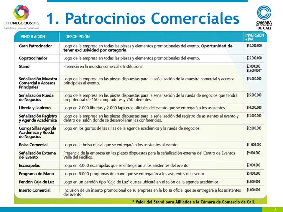 2 1. Patrocinios Comerciales