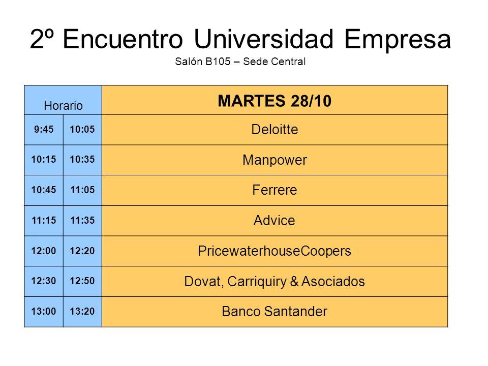 2º Encuentro Universidad Empresa Salón B105 – Sede Central Horario MARTES 28/10 9:4510:05 Deloitte 10:1510:35 Manpower 10:4511:05 Ferrere 11:1511:35 A