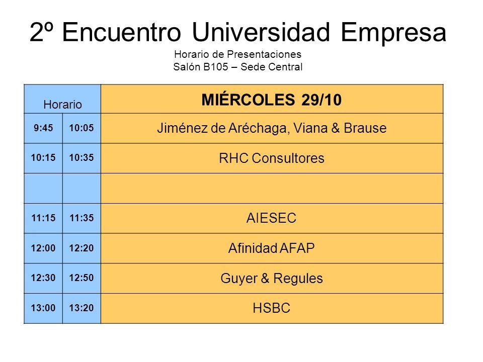 2º Encuentro Universidad Empresa Horario de Presentaciones Salón B105 – Sede Central Horario MIÉRCOLES 29/10 9:4510:05 Jiménez de Aréchaga, Viana & Br