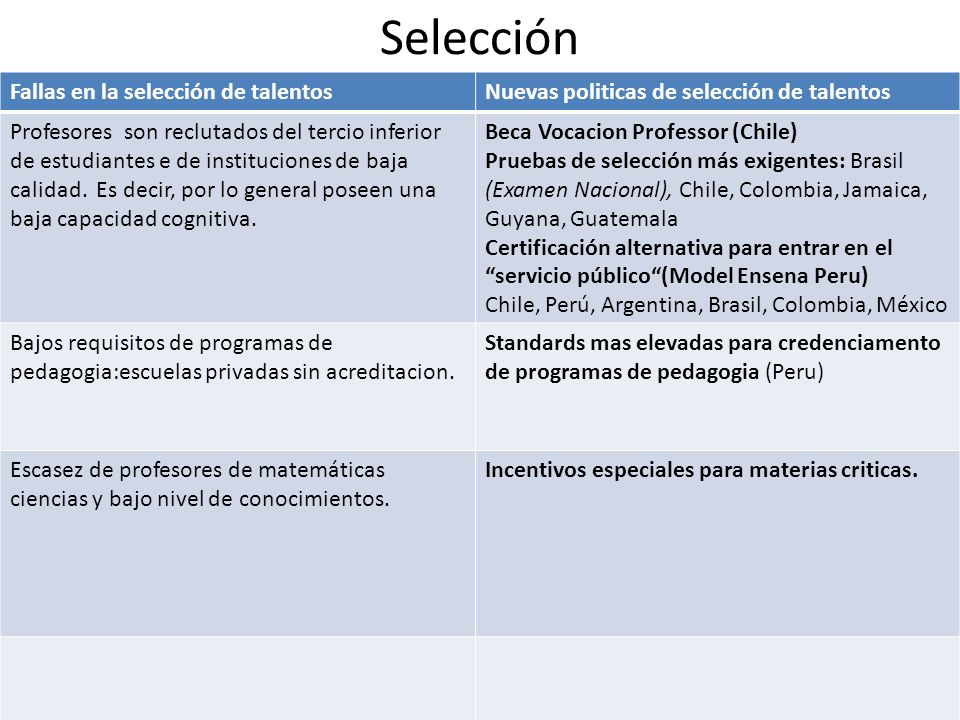 Selección Fallas en la selección de talentosNuevas politicas de selección de talentos Profesores son reclutados del tercio inferior de estudiantes e de instituciones de baja calidad.