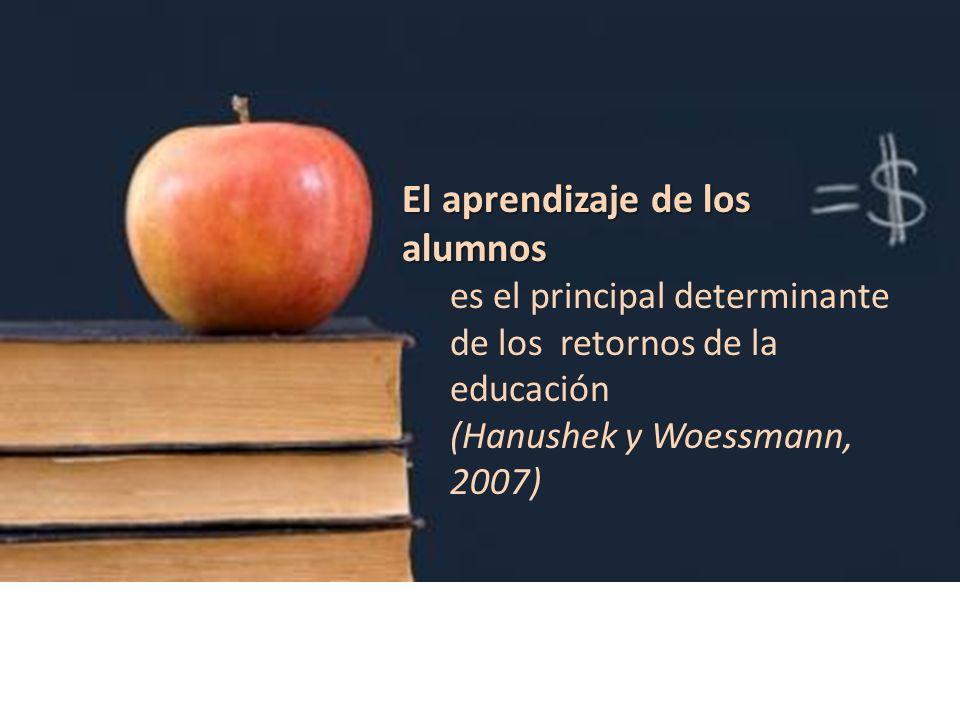 El aprendizaje de los alumnos es el principal determinante de los retornos de la educación (Hanushek y Woessmann, 2007)