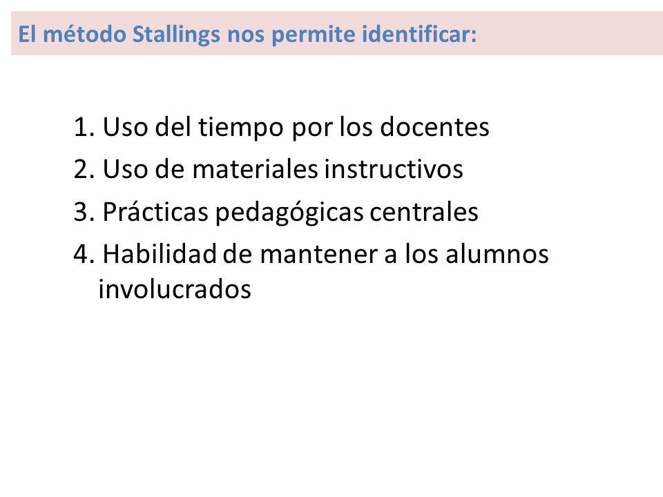 El método Stallings nos permite identificar: 1. Uso del tiempo por los docentes 2. Uso de materiales instructivos 3. Prácticas pedagógicas centrales 4