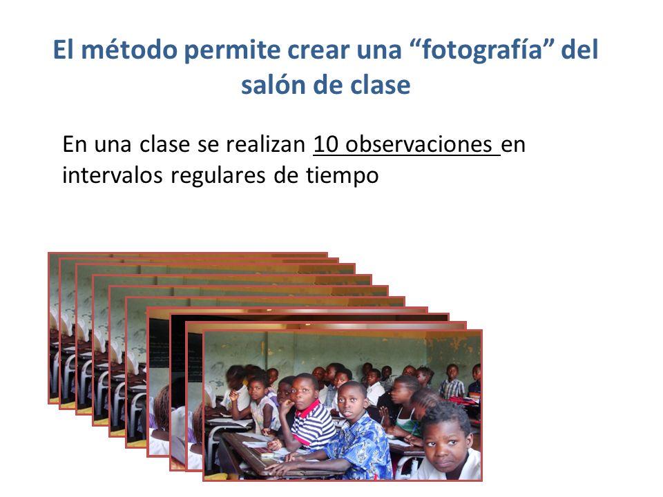 En una clase se realizan 10 observaciones en intervalos regulares de tiempo El método permite crear una fotografía del salón de clase