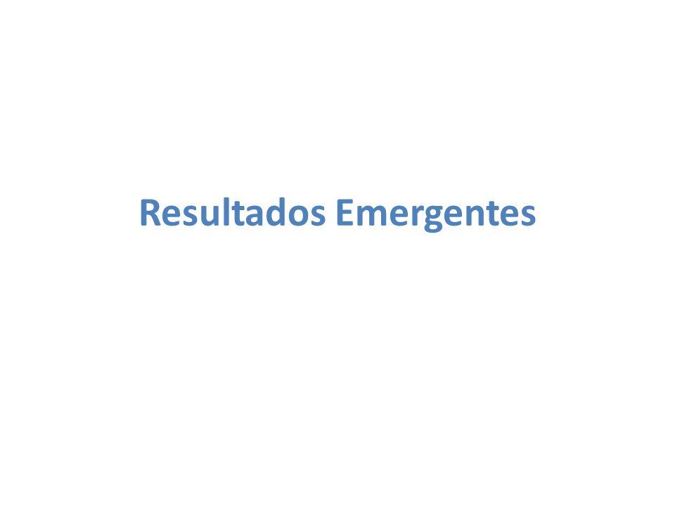 Resultados Emergentes