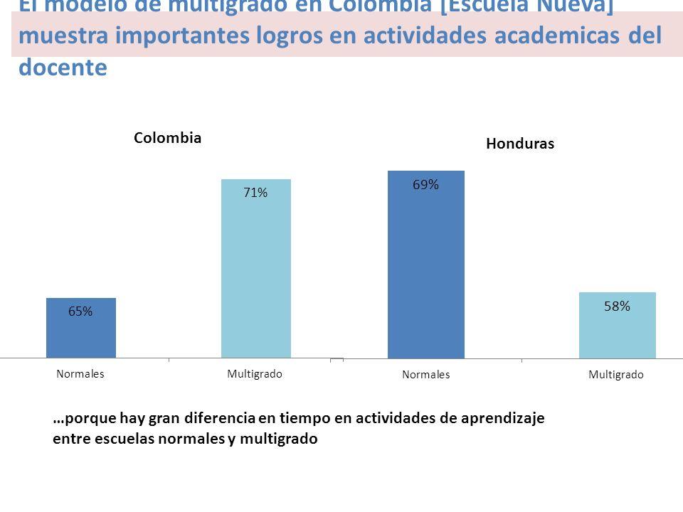 El modelo de multigrado en Colombia [Escuela Nueva] muestra importantes logros en actividades academicas del docente …porque hay gran diferencia en tiempo en actividades de aprendizaje entre escuelas normales y multigrado